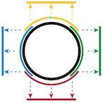 Circle to Coordinates